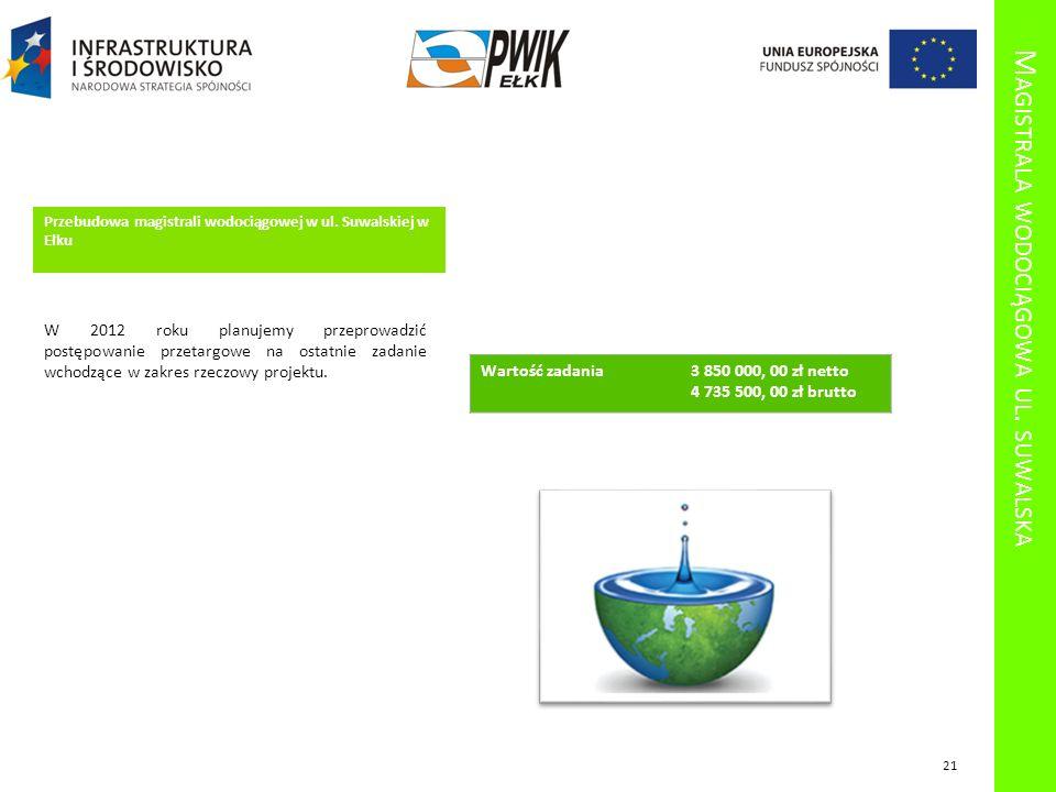 M AGISTRALA WODOCIĄGOWA UL. SUWALSKA Przebudowa magistrali wodociągowej w ul. Suwalskiej w Ełku W 2012 roku planujemy przeprowadzić postępowanie przet