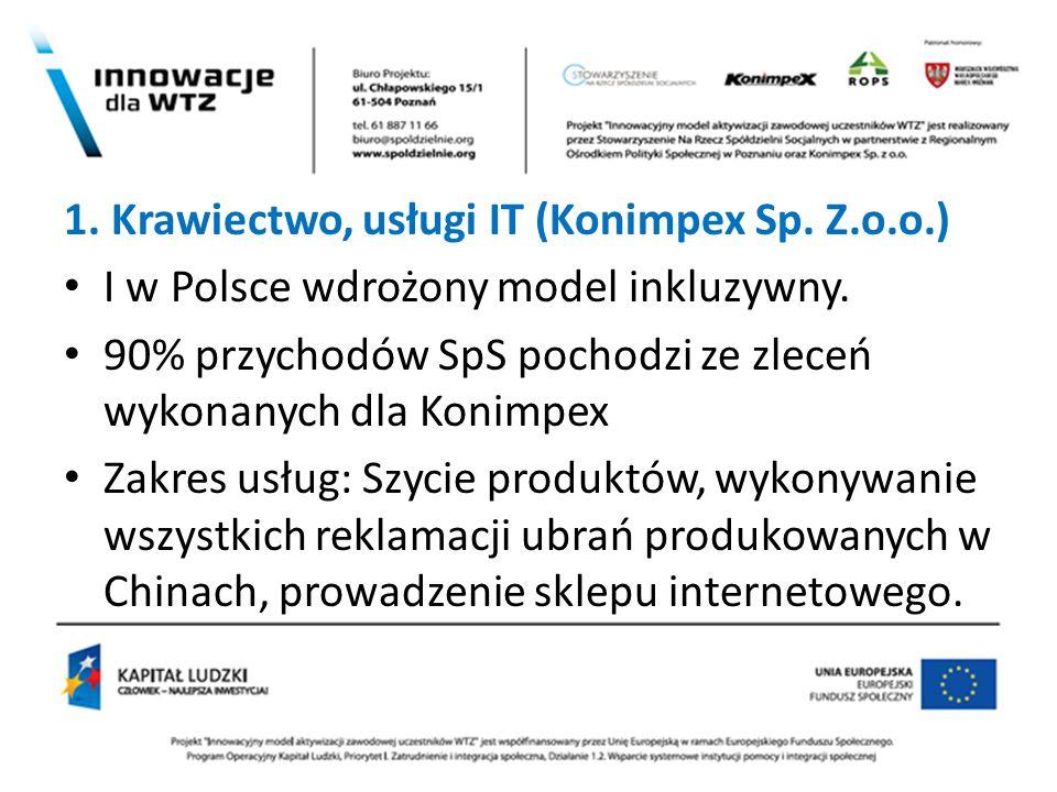 1. Krawiectwo, usługi IT (Konimpex Sp. Z.o.o.) I w Polsce wdrożony model inkluzywny. 90% przychodów SpS pochodzi ze zleceń wykonanych dla Konimpex Zak