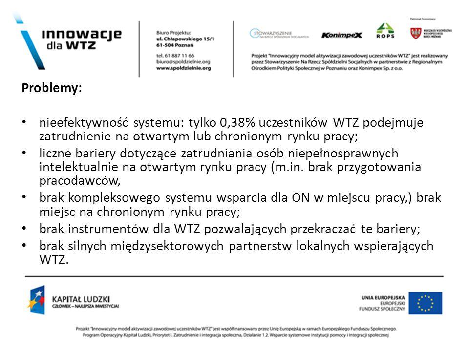 d Problemy: nieefektywność systemu: tylko 0,38% uczestników WTZ podejmuje zatrudnienie na otwartym lub chronionym rynku pracy; liczne bariery dotycząc