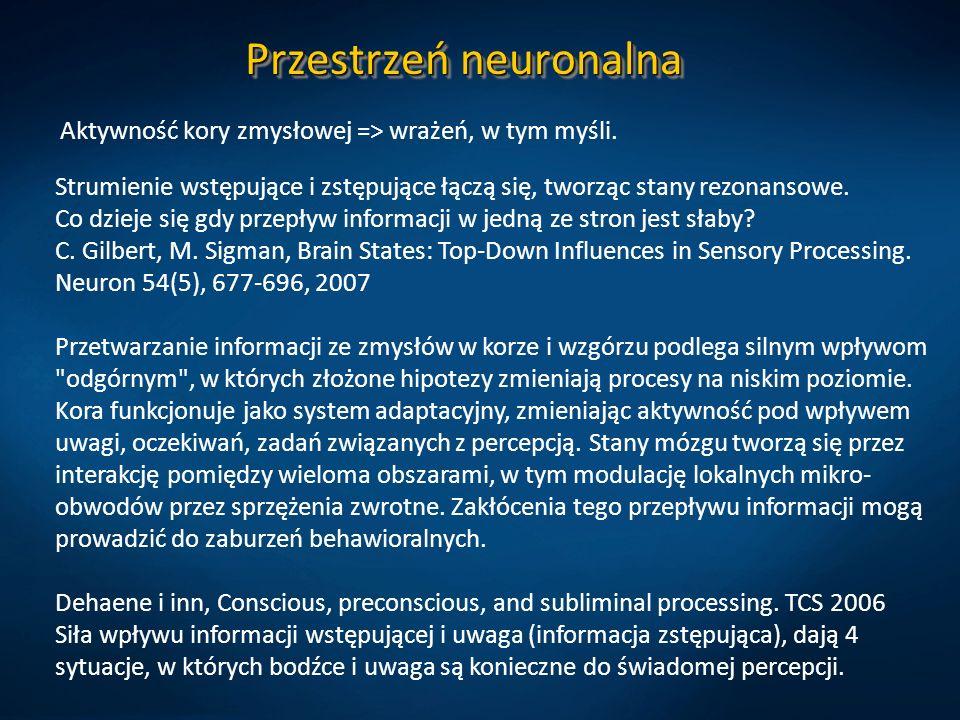 Przestrzeń neuronalna Aktywność kory zmysłowej => wrażeń, w tym myśli. Strumienie wstępujące i zstępujące łączą się, tworząc stany rezonansowe. Co dzi