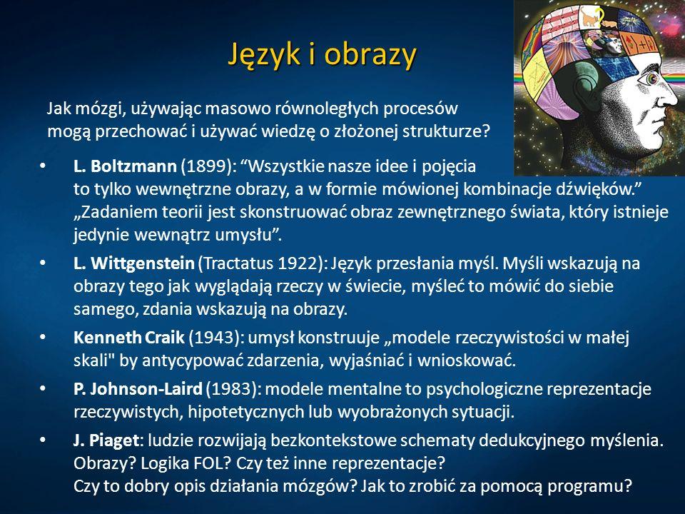 Język i obrazy Jak mózgi, używając masowo równoległych procesów mogą przechować i używać wiedzę o złożonej strukturze? L. Boltzmann (1899): Wszystkie