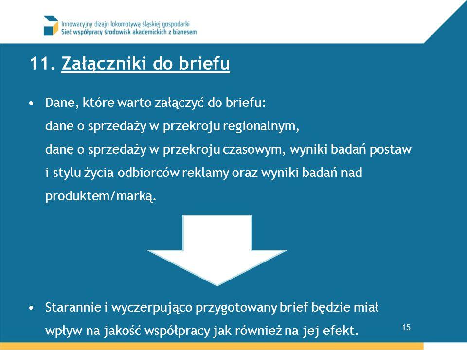 11. Załączniki do briefu Dane, które warto załączyć do briefu: dane o sprzedaży w przekroju regionalnym, dane o sprzedaży w przekroju czasowym, wyniki