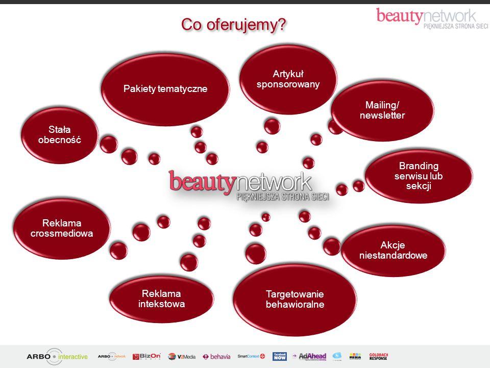 Targetowanie behawioralne Reklama intekstowa Reklama crossmediowa Pakiety tematyczne Stała obecność Branding serwisu lub sekcji Akcje niestandardowe M