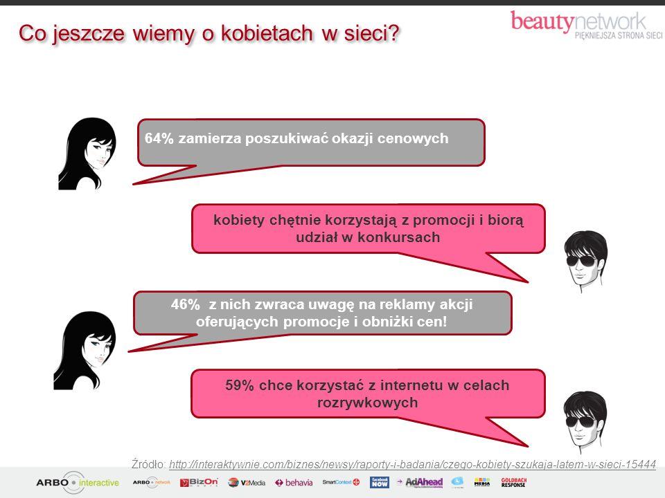 Źródło: http://interaktywnie.com/biznes/newsy/raporty-i-badania/czego-kobiety-szukaja-latem-w-sieci-15444 kobiety chętnie korzystają z promocji i bior