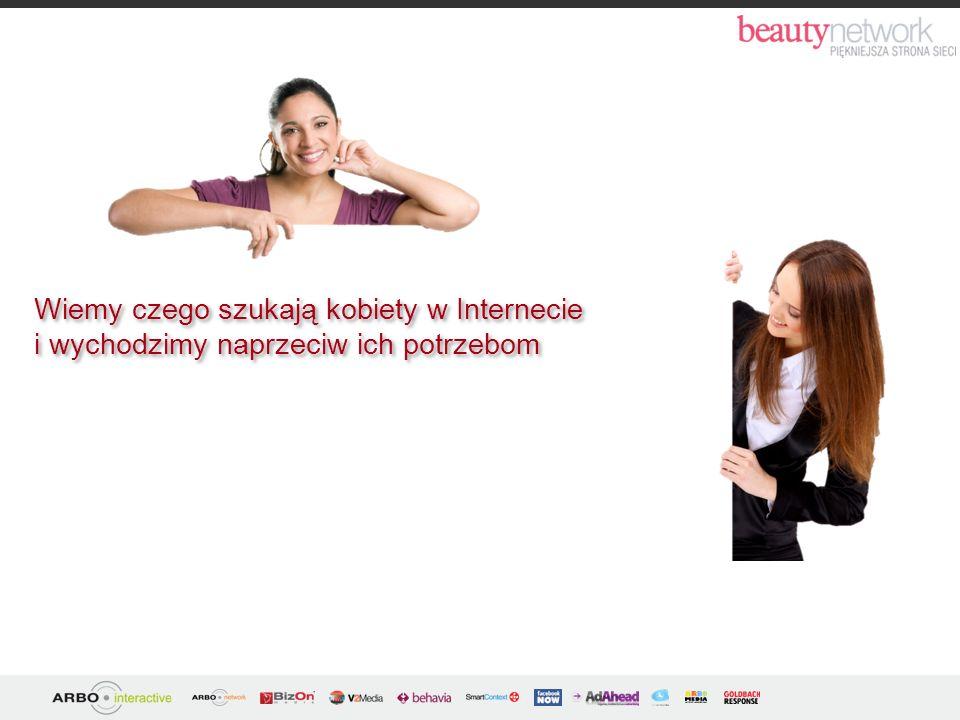beauty network to przede wszystkim: Sieć tematyczna docierająca do kobiet kampanie w internecie Zasięg: ponad 9 mln użytkowników Markowe serwisy internetowe Kampanie szyte na miarę Niestandardowe rozwiązania Kampanie crossmediowe - łączące internet i ambient Elastyczność Zrozumienie potrzeb użytkowniczek i oczekiwań Klientów beauty network to przede wszystkim: Sieć tematyczna docierająca do kobiet kampanie w internecie Zasięg: ponad 9 mln użytkowników Markowe serwisy internetowe Kampanie szyte na miarę Niestandardowe rozwiązania Kampanie crossmediowe - łączące internet i ambient Elastyczność Zrozumienie potrzeb użytkowniczek i oczekiwań Klientów Co warto wiedzieć o beauty network