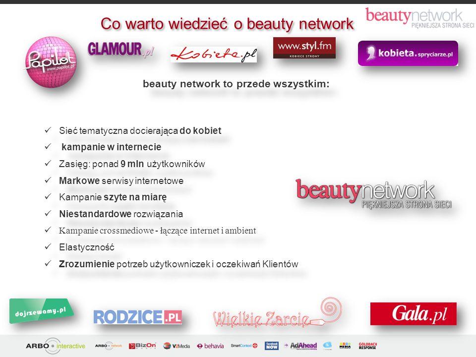 beauty network to przede wszystkim: Sieć tematyczna docierająca do kobiet kampanie w internecie Zasięg: ponad 9 mln użytkowników Markowe serwisy inter
