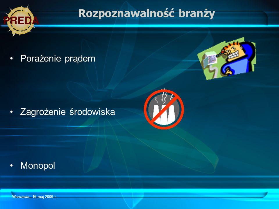 Warszawa, 16 maj 2006 r. Rozpoznawalność branży Porażenie prądem Zagrożenie środowiska Monopol