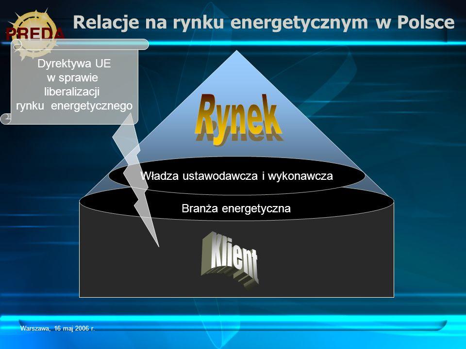 Warszawa, 16 maj 2006 r. Branża energetyczna Władza ustawodawcza i wykonawcza Relacje na rynku energetycznym w Polsce Dyrektywa UE w sprawie liberaliz