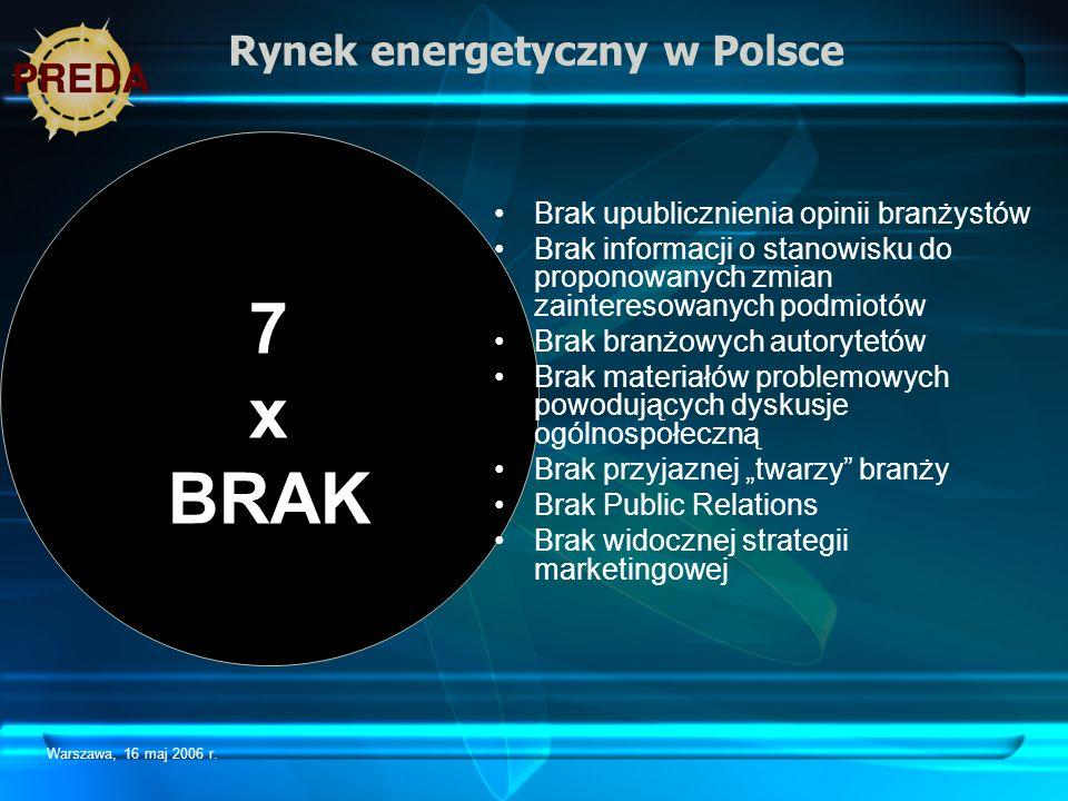 Warszawa, 16 maj 2006 r. Rynek energetyczny w Polsce 7 x BRAK Brak upublicznienia opinii branżystów Brak informacji o stanowisku do proponowanych zmia