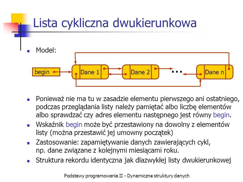 Podstawy programowania II - Dynamiczne struktury danych Model: Ponieważ nie ma tu w zasadzie elementu pierwszego ani ostatniego, podczas przeglądania