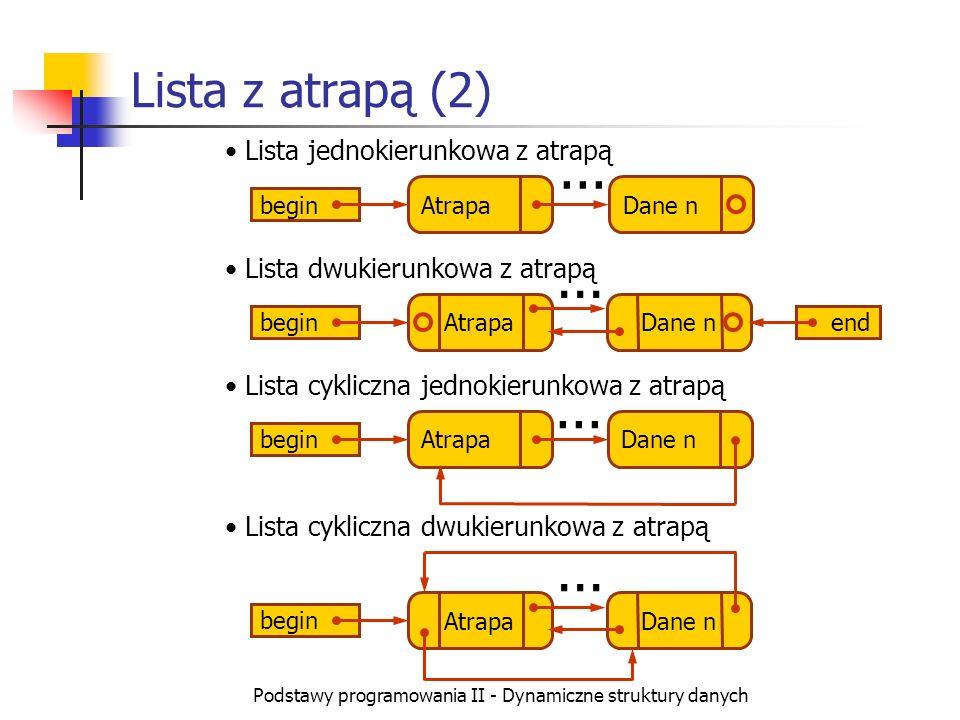 Podstawy programowania II - Dynamiczne struktury danych Lista z atrapą (2) Atrapa begin Dane n Lista jednokierunkowa z atrapą... AtrapaDane n begin en