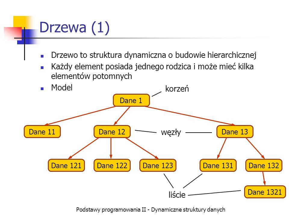 Podstawy programowania II - Dynamiczne struktury danych Drzewa (1) Drzewo to struktura dynamiczna o budowie hierarchicznej Każdy element posiada jedne