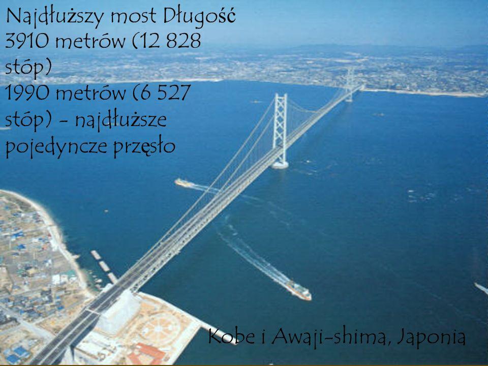 W zatoce Osaka (Japonia) na sztucznej wyspie zostało wybudowane lotnisko mające 4 km długości i 1 km szerokości. Lotnisko Kansai International Airport