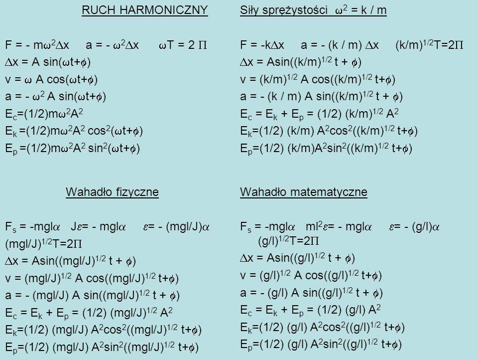 RUCH HARMONICZNY F = - m 2 x a = - 2 x T = 2 x = A sin( t+ ) v = A cos( t+ ) a = - 2 A sin( t+ ) E c =(1/2)m 2 A 2 E k =(1/2)m 2 A 2 cos 2 ( t+ ) E p =(1/2)m 2 A 2 sin 2 ( t+ ) Siły sprężystości 2 = k / m F = -k x a = - (k / m) x (k/m) 1/2 T=2 x = Asin((k/m) 1/2 t + ) v = (k/m) 1/2 A cos((k/m) 1/2 t+ ) a = - (k / m) A sin((k/m) 1/2 t + ) E c = E k + E p = (1/2) (k/m) 1/2 A 2 E k =(1/2) (k/m) A 2 cos 2 ((k/m) 1/2 t+ ) E p =(1/2) (k/m)A 2 sin 2 ((k/m) 1/2 t+ ) Wahadło matematyczne F s = -mgl ml 2 = - mgl = - (g/l) (g/l) 1/2 T=2 x = Asin((g/l) 1/2 t + ) v = (g/l) 1/2 A cos((g/l) 1/2 t+ ) a = - (g/l) A sin((g/l) 1/2 t + ) E c = E k + E p = (1/2) (g/l) A 2 E k =(1/2) (g/l) A 2 cos 2 ((g/l) 1/2 t+ ) E p =(1/2) (g/l) A 2 sin 2 ((g/l) 1/2 t+ ) Wahadło fizyczne F s = -mgl J = - mgl = - (mgl/J) (mgl/J) 1/2 T=2 x = Asin((mgl/J) 1/2 t + ) v = (mgl/J) 1/2 A cos((mgl/J) 1/2 t+ ) a = - (mgl/J) A sin((mgl/J) 1/2 t + ) E c = E k + E p = (1/2) (mgl/J) 1/2 A 2 E k =(1/2) (mgl/J) A 2 cos 2 ((mgl/J) 1/2 t+ ) E p =(1/2) (mgl/J) A 2 sin 2 ((mgl/J) 1/2 t+ )