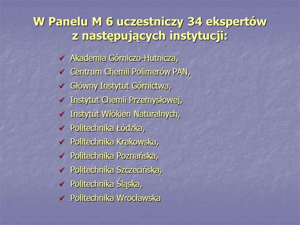 W Panelu M 6 uczestniczy 34 ekspertów z następujących instytucji: Akademia Górniczo-Hutnicza, Akademia Górniczo-Hutnicza, Centrum Chemii Polimerów PAN