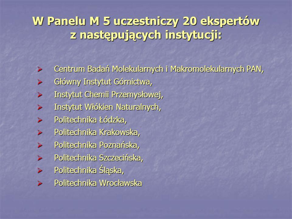 W Panelu M 5 uczestniczy 20 ekspertów z następujących instytucji: Centrum Badań Molekularnych i Makromolekularnych PAN, Centrum Badań Molekularnych i