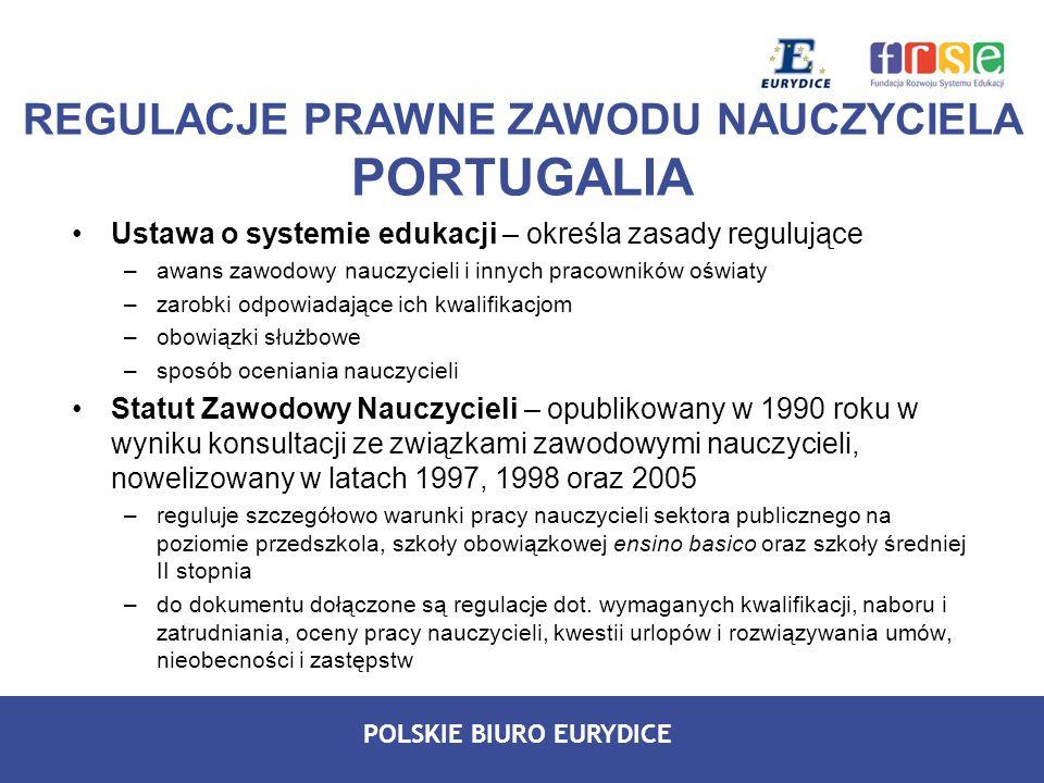 POLSKIE BIURO EURYDICE REGULACJE PRAWNE ZAWODU NAUCZYCIELA PORTUGALIA Ustawa o systemie edukacji – określa zasady regulujące –awans zawodowy nauczycie