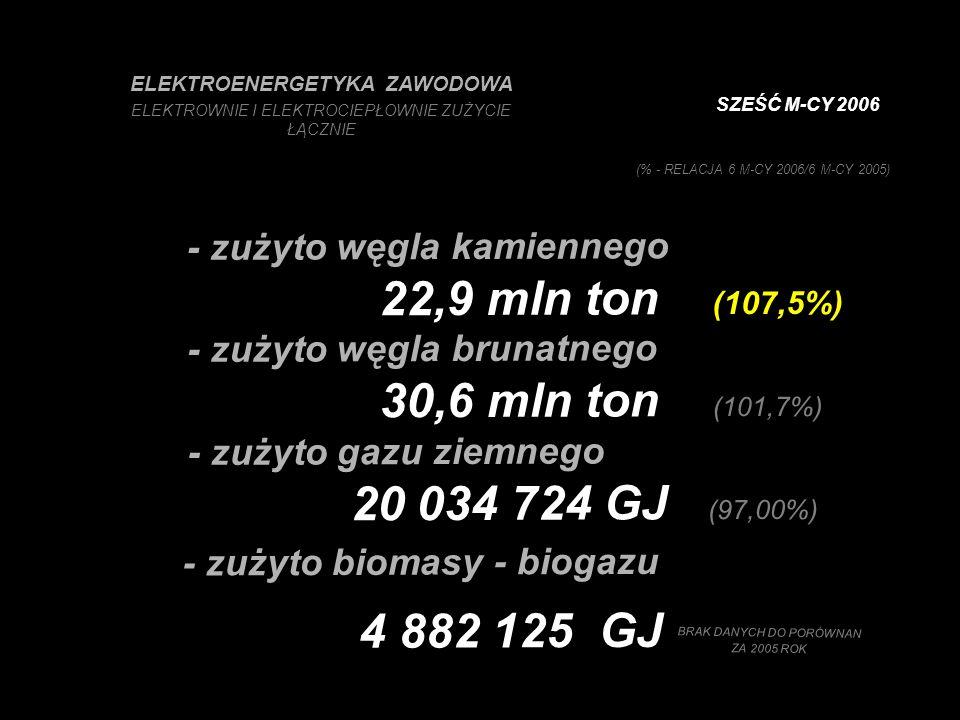 - zużyto węgla kamiennego 22,9 mln ton (107,5%) - zużyto węgla brunatnego 30,6 mln ton (101,7%) - zużyto gazu ziemnego 20 034 724 GJ (97,00%) - zużyto