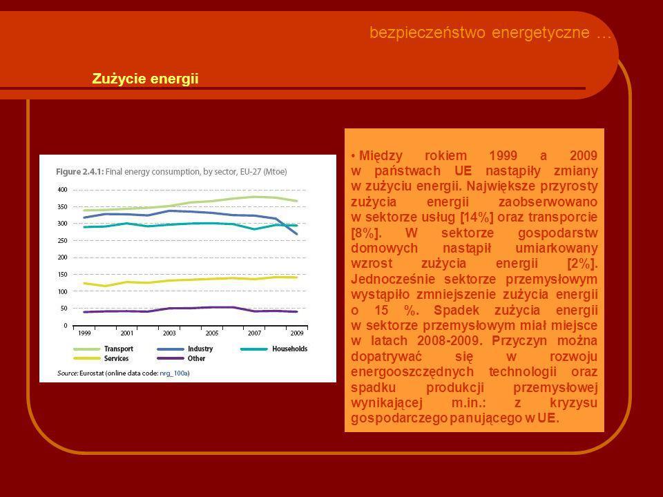 Zużycie energii Między rokiem 1999 a 2009 w państwach UE nastąpiły zmiany w zużyciu energii. Największe przyrosty zużycia energii zaobserwowano w sekt