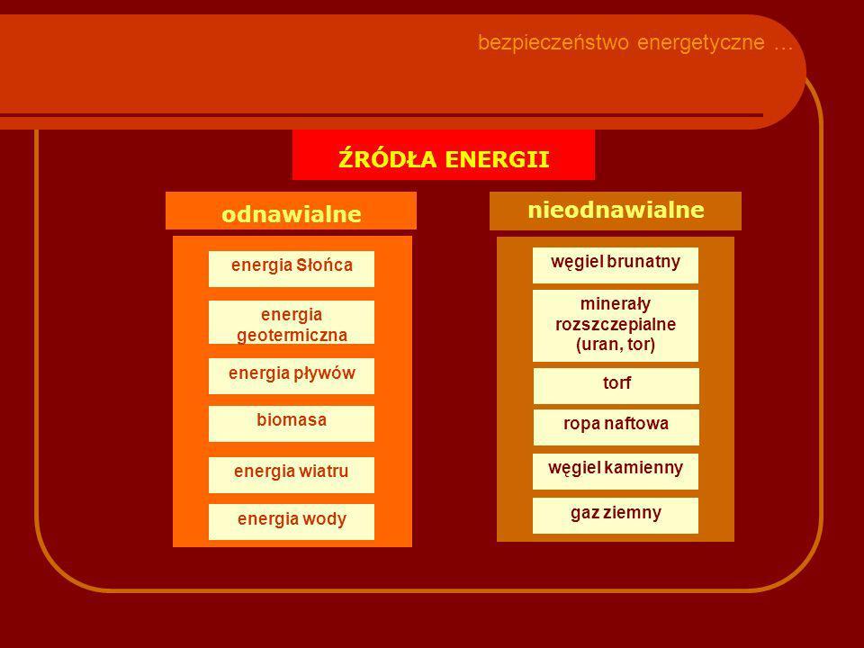 odnawialne nieodnawialne ŹRÓDŁA ENERGII biomasa ropa naftowa węgiel brunatny energia wiatru energia Słońca węgiel kamienny energia wody energia geotermiczna torf minerały rozszczepialne (uran, tor) energia pływów gaz ziemny bezpieczeństwo energetyczne …