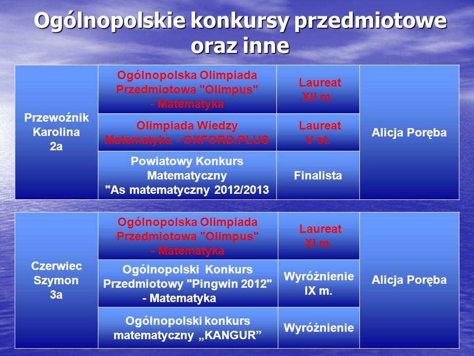 Ogólnopolskie konkursy przedmiotowe oraz inne Przewoźnik Karolina 2a Ogólnopolska Olimpiada Przedmiotowa