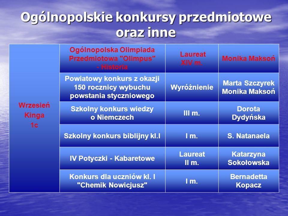 Ogólnopolskie konkursy przedmiotowe oraz inne Wrzesień Kinga 1c Ogólnopolska Olimpiada Przedmiotowa