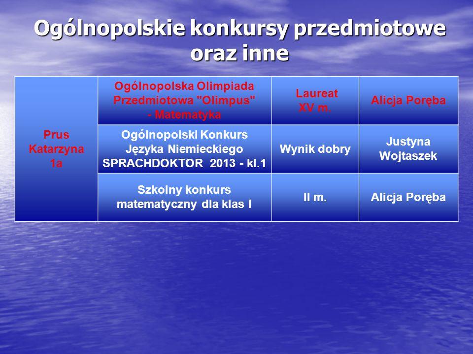 Ogólnopolskie konkursy przedmiotowe oraz inne Prus Katarzyna 1a Ogólnopolska Olimpiada Przedmiotowa