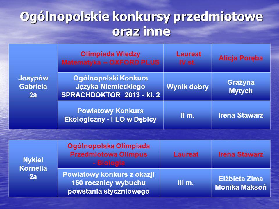 Ogólnopolskie konkursy przedmiotowe oraz inne Josypów Gabriela 2a Olimpiada Wiedzy Matematyka – OXFORD PLUS Laureat IV st. Alicja Poręba Ogólnopolski