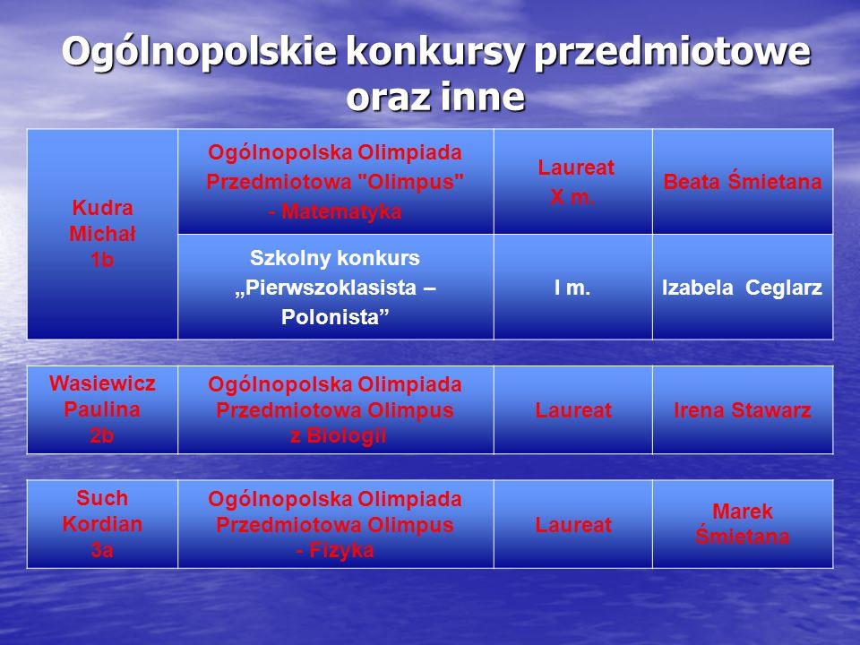 Ogólnopolskie konkursy przedmiotowe oraz inne Kudra Michał 1b Ogólnopolska Olimpiada Przedmiotowa
