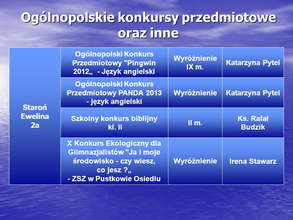 Ogólnopolskie konkursy przedmiotowe oraz inne Staroń Ewelina 2a Ogólnopolski Konkurs Przedmiotowy