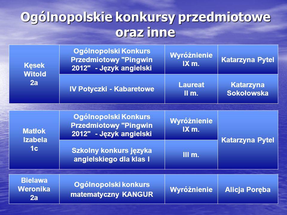 Ogólnopolskie konkursy przedmiotowe oraz inne Kęsek Witold 2a Ogólnopolski Konkurs Przedmiotowy