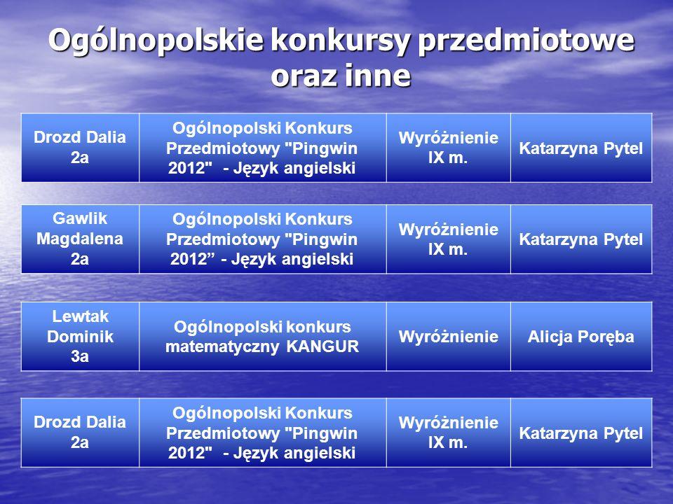 Ogólnopolskie konkursy przedmiotowe oraz inne Drozd Dalia 2a Ogólnopolski Konkurs Przedmiotowy