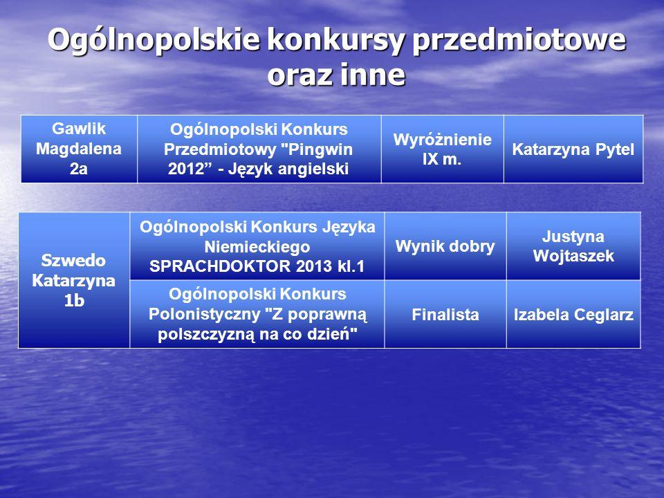 Ogólnopolskie konkursy przedmiotowe oraz inne Gawlik Magdalena 2a Ogólnopolski Konkurs Przedmiotowy