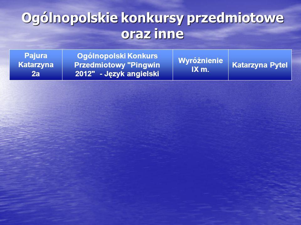 Ogólnopolskie konkursy przedmiotowe oraz inne Pajura Katarzyna 2a Ogólnopolski Konkurs Przedmiotowy