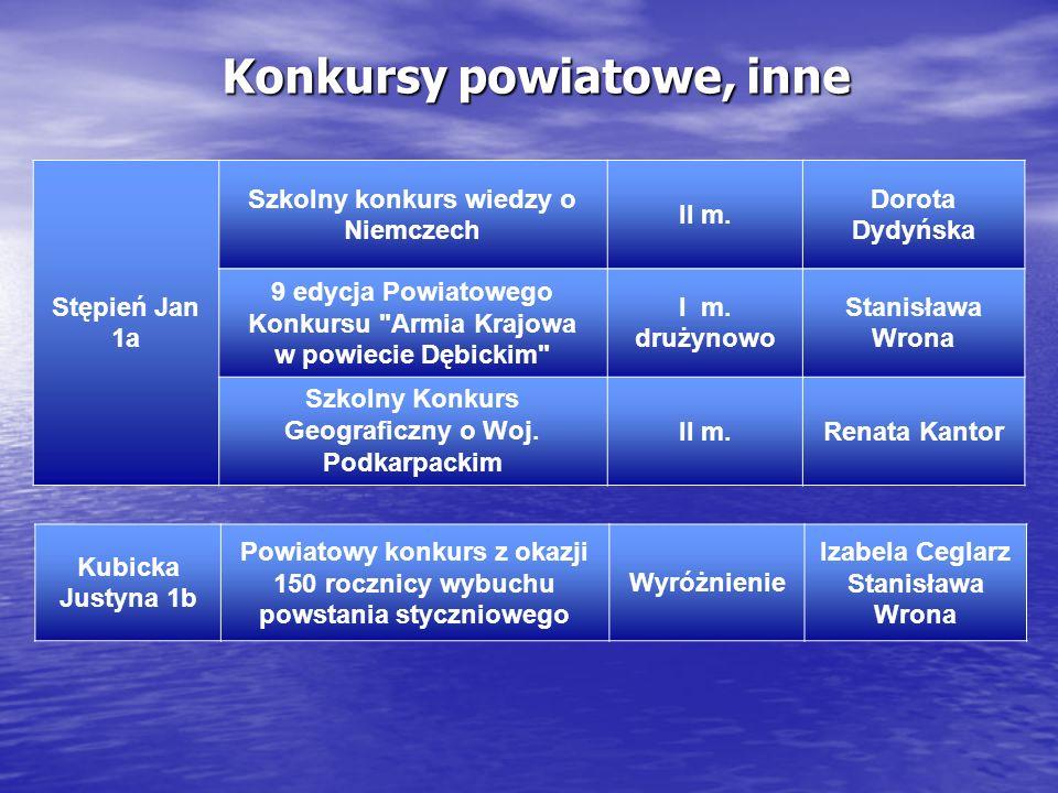 Konkursy powiatowe, inne Stępień Jan 1a Szkolny konkurs wiedzy o Niemczech II m. Dorota Dydyńska 9 edycja Powiatowego Konkursu