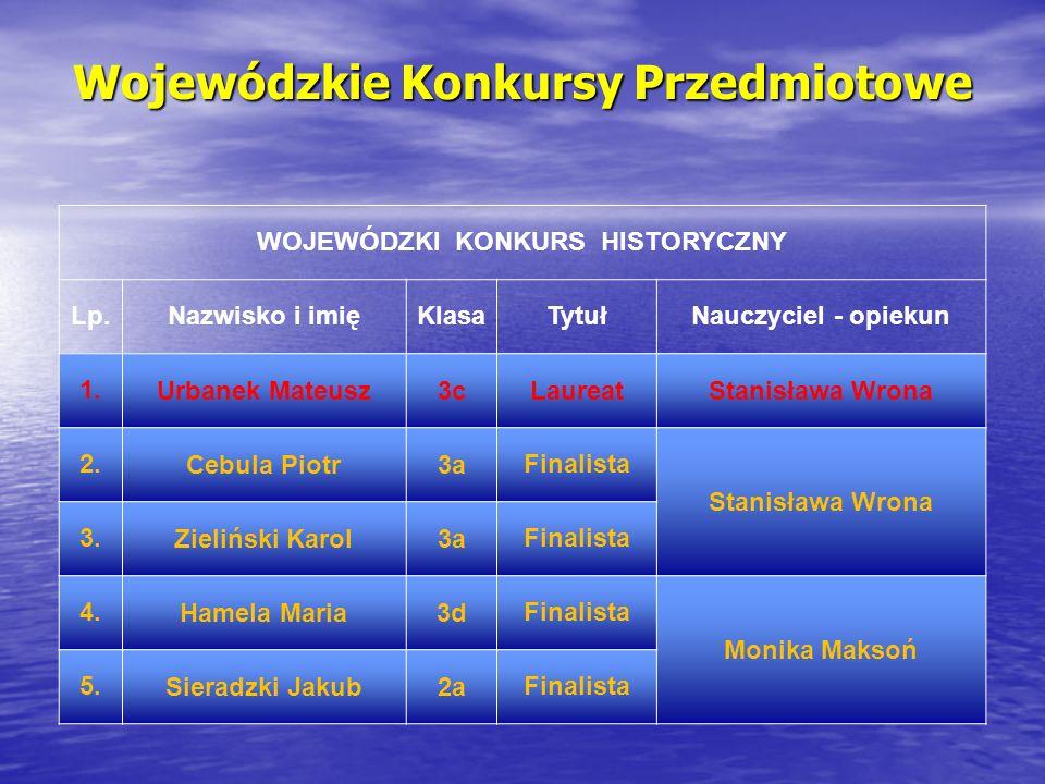 Wojewódzkie Konkursy Przedmiotowe WOJEWÓDZKI KONKURS HISTORYCZNY Lp.Nazwisko i imięKlasaTytułNauczyciel - opiekun 1.Urbanek Mateusz3cLaureatStanisława