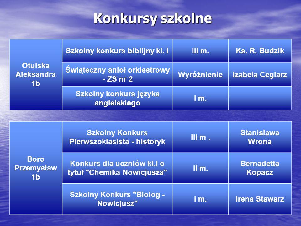 Konkursy szkolne Otulska Aleksandra 1b Szkolny konkurs biblijny kl.
