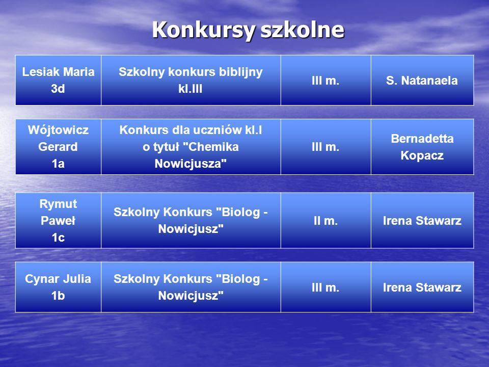 Konkursy szkolne Lesiak Maria 3d Szkolny konkurs biblijny kl.III III m.S. Natanaela Rymut Paweł 1c Szkolny Konkurs
