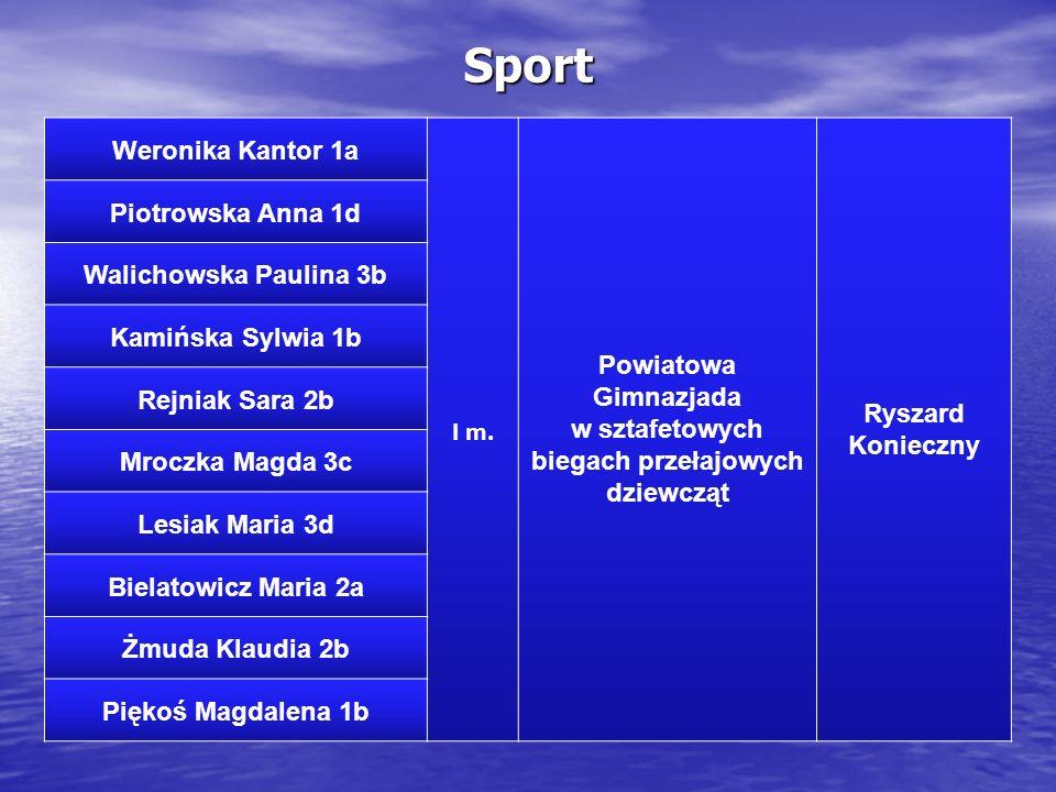Sport Weronika Kantor 1a I m.