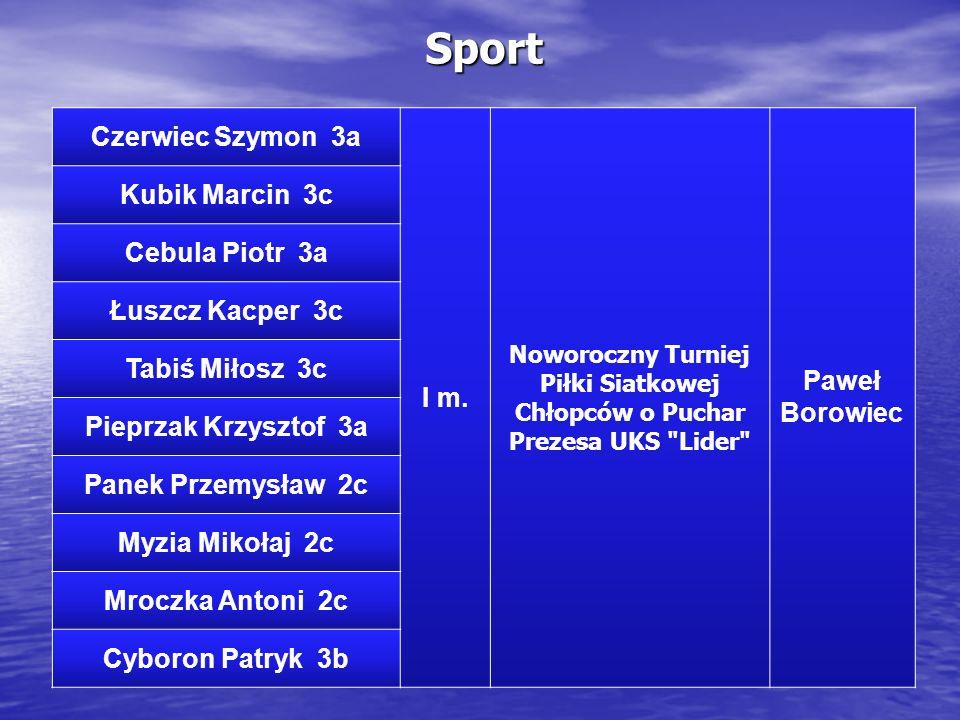 Sport Czerwiec Szymon 3a I m. Noworoczny Turniej Piłki Siatkowej Chłopców o Puchar Prezesa UKS