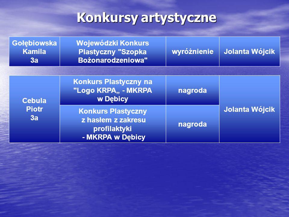 Konkursy artystyczne Cebula Piotr 3a Konkurs Plastyczny na