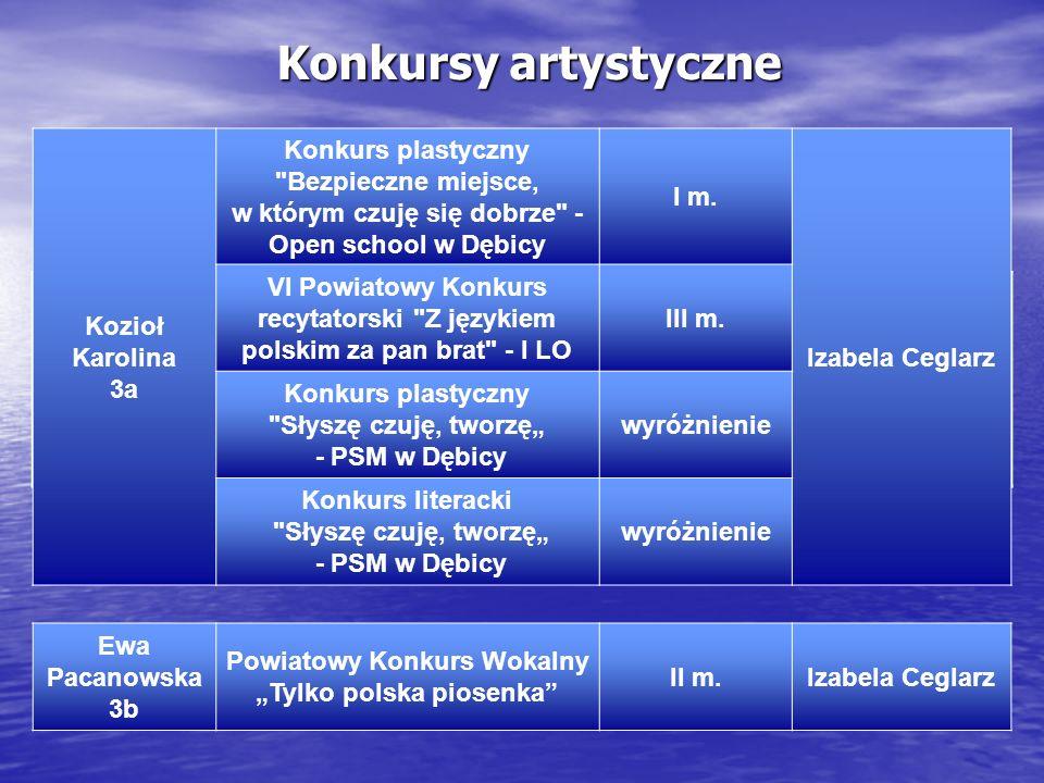 Konkursy artystyczne Kozioł Karolina 3a Konkurs plastyczny