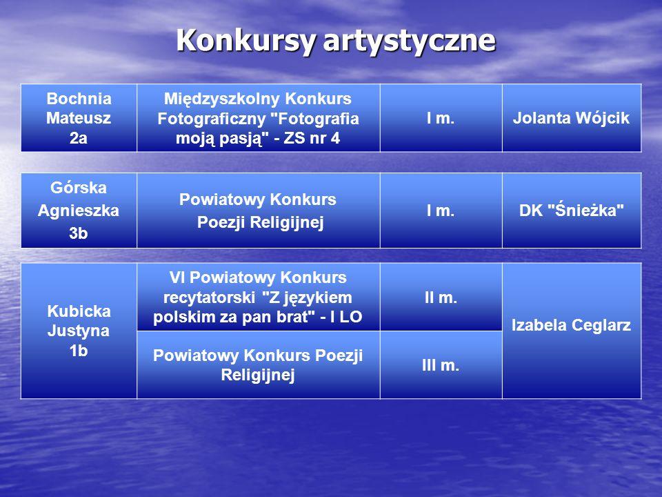Konkursy artystyczne Górska Agnieszka 3b Powiatowy Konkurs Poezji Religijnej I m.DK