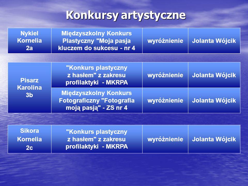 Konkursy artystyczne Nykiel Kornelia 2a Międzyszkolny Konkurs Plastyczny