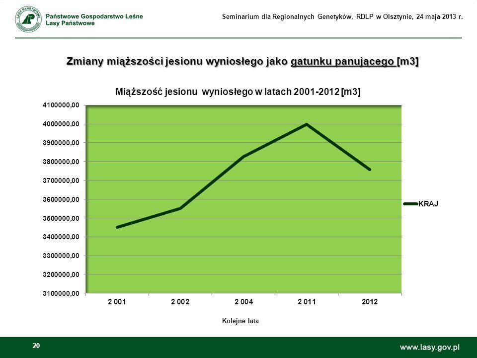 20 Zmiany miąższości jesionu wyniosłego jako gatunku panującego [m3] Kolejne lata Seminarium dla Regionalnych Genetyków, RDLP w Olsztynie, 24 maja 201