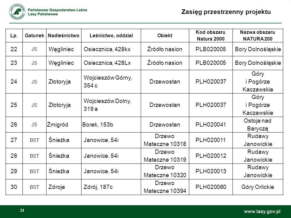31 Zasięg przestrzenny projektu Lp.GatunekNadleśnictwoLeśnictwo, oddziałObiekt Kod obszaru Natura 2000 Nazwa obszaru NATURA 200 22 JS WęgliniecOsieczn