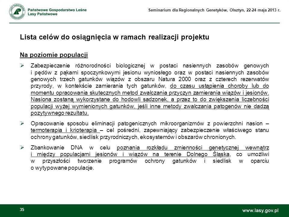 35 Lista celów do osiągnięcia w ramach realizacji projektu Na poziomie populacji Zabezpieczenie różnorodności biologicznej w postaci nasiennych zasobó