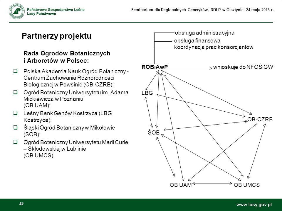 42 Partnerzy projektu Rada Ogrodów Botanicznych i Arboretów w Polsce: Polska Akademia Nauk Ogród Botaniczny - Centrum Zachowania Różnorodności Biologi