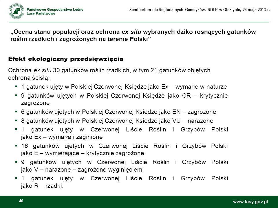 46 Efekt ekologiczny przedsięwzięcia Ochrona ex situ 30 gatunków roślin rzadkich, w tym 21 gatunków objętych ochroną ścisłą: 1 gatunek ujęty w Polskie