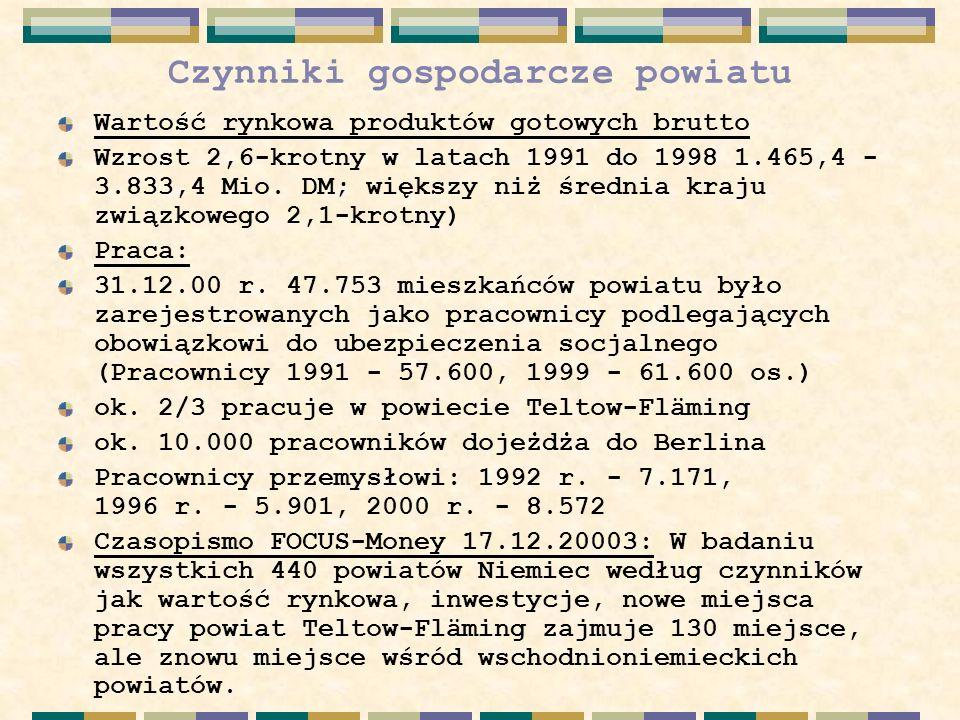 Czynniki gospodarcze powiatu Wartość rynkowa produktów gotowych brutto Wzrost 2,6-krotny w latach 1991 do 1998 1.465,4 - 3.833,4 Mio.